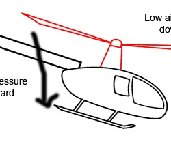 helicopter-tilt